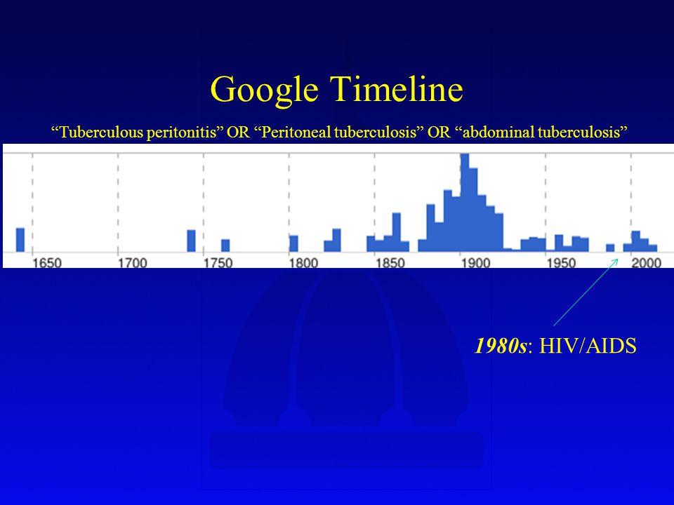 Google Timeline Tuberculous peritonitis OR Peritoneal tuberculosis OR abdominal tuberculosis 1980s: HIV/AIDS