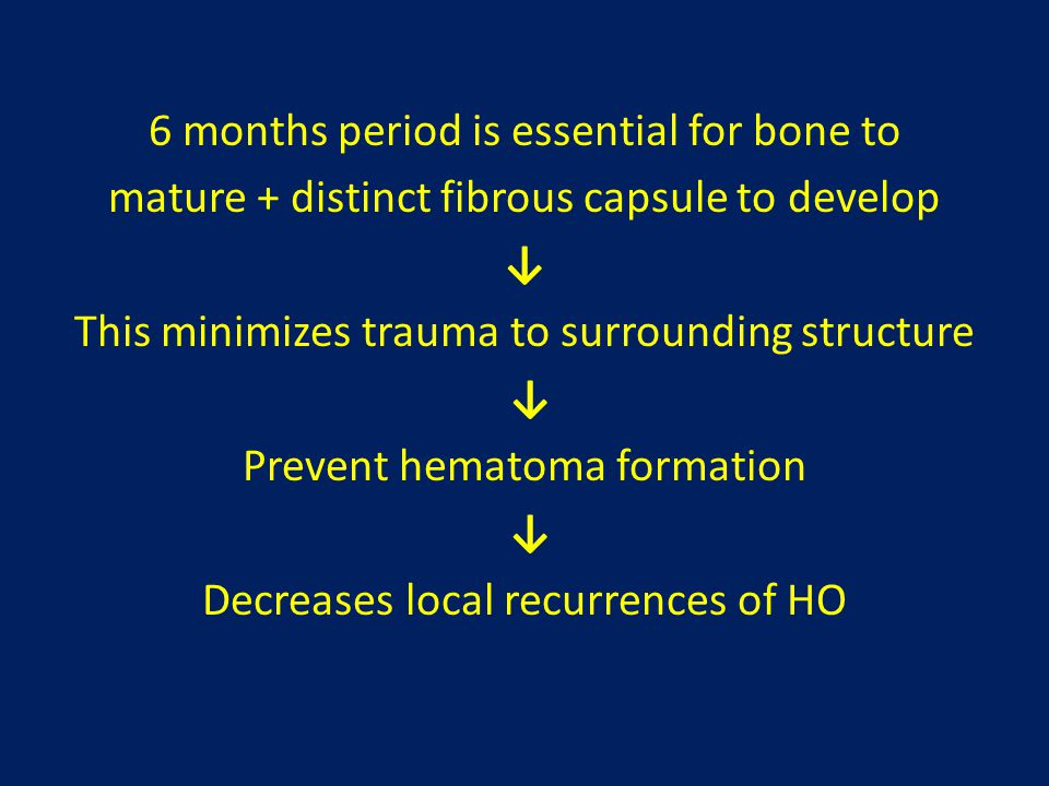 6 months period is essential for bone to mature + distinct fibrous capsule to develop ↓ This minimizes trauma to surrounding structure ↓ Prevent hematoma formation ↓ Decreases local recurrences of HO