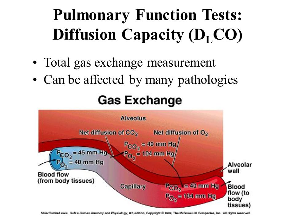 Pulmonary Function Tests: Diffusion Capacity (D L CO) Total gas exchange measurement Can be affected by many pathologies
