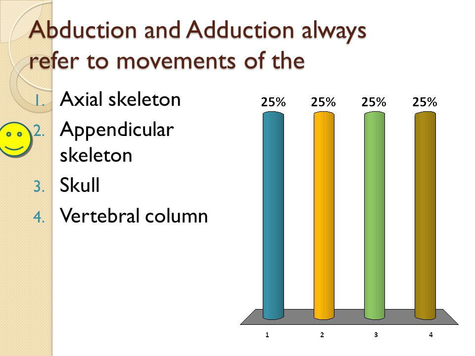 Abduction and Adduction always refer to movements of the 1.