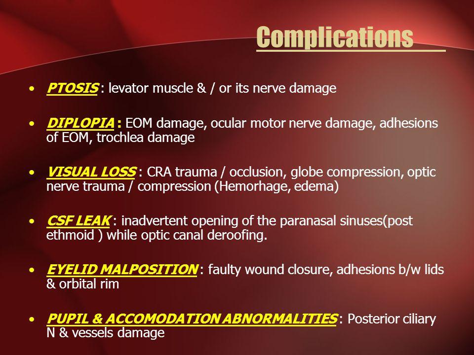 Complications PTOSIS : levator muscle & / or its nerve damage DIPLOPIA : EOM damage, ocular motor nerve damage, adhesions of EOM, trochlea damage VISU