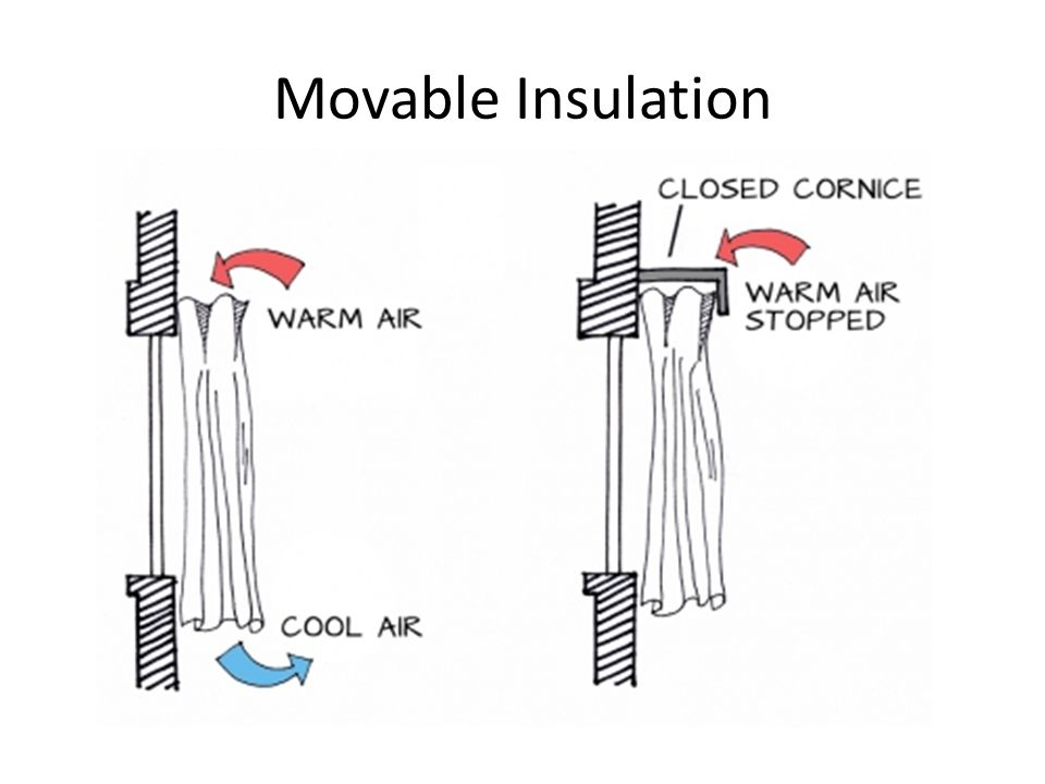 Movable Insulation