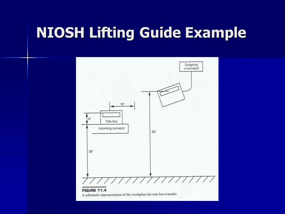NIOSH Lifting Guide Example