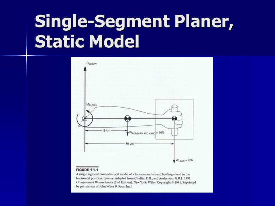Single-Segment Planer, Static Model