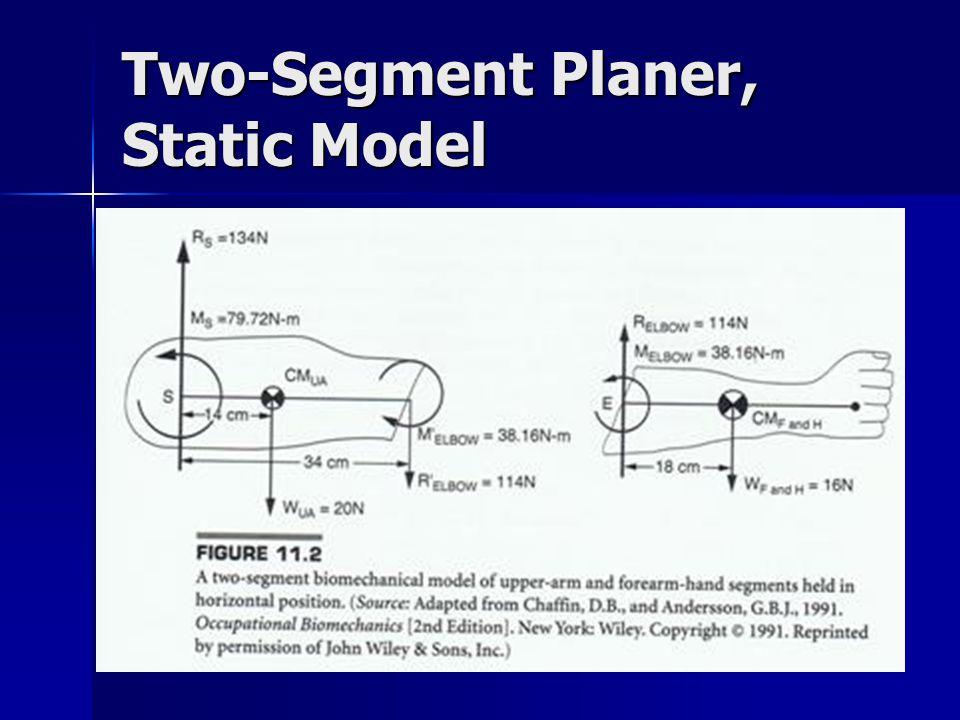 Two-Segment Planer, Static Model