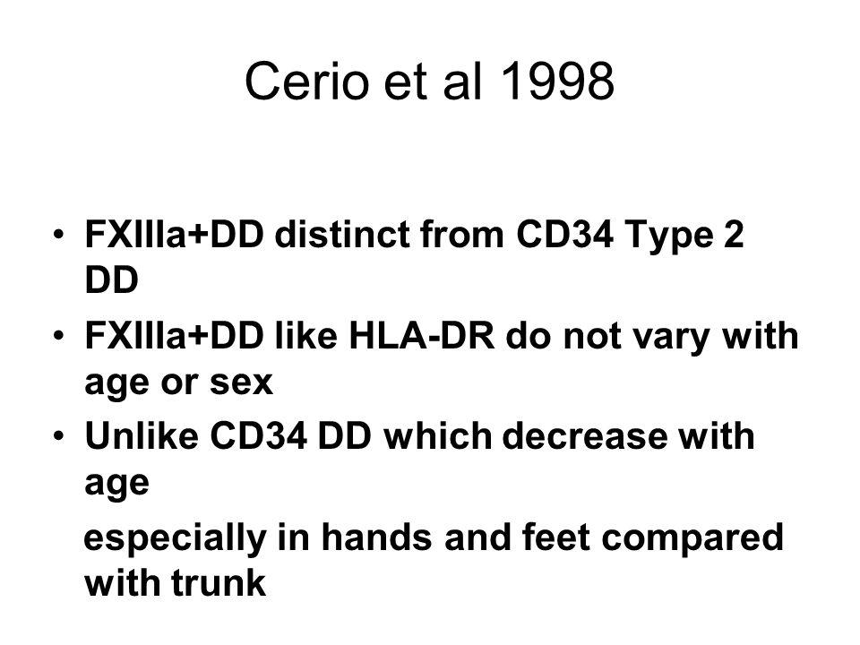 Cerio et al 1998 FXIIIa+DD distinct from CD34 Type 2 DD FXIIIa+DD like HLA-DR do not vary with age or sex Unlike CD34 DD which decrease with age espec
