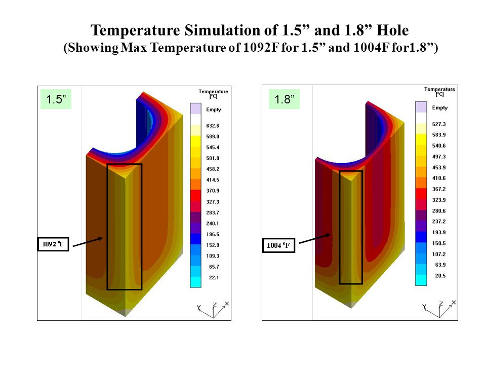 Temperature Simulation of 1.5 and 1.8 Hole (Showing Max Temperature of 1092F for 1.5 and 1004F for1.8 ) 1.5 1.8