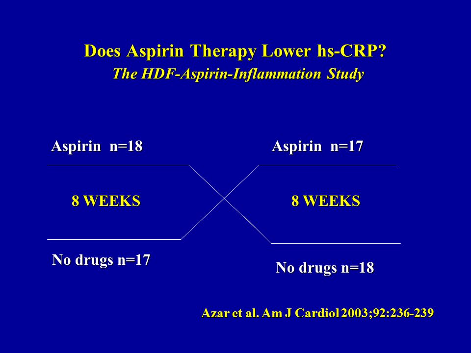 Does Aspirin Therapy Lower hs-CRP.