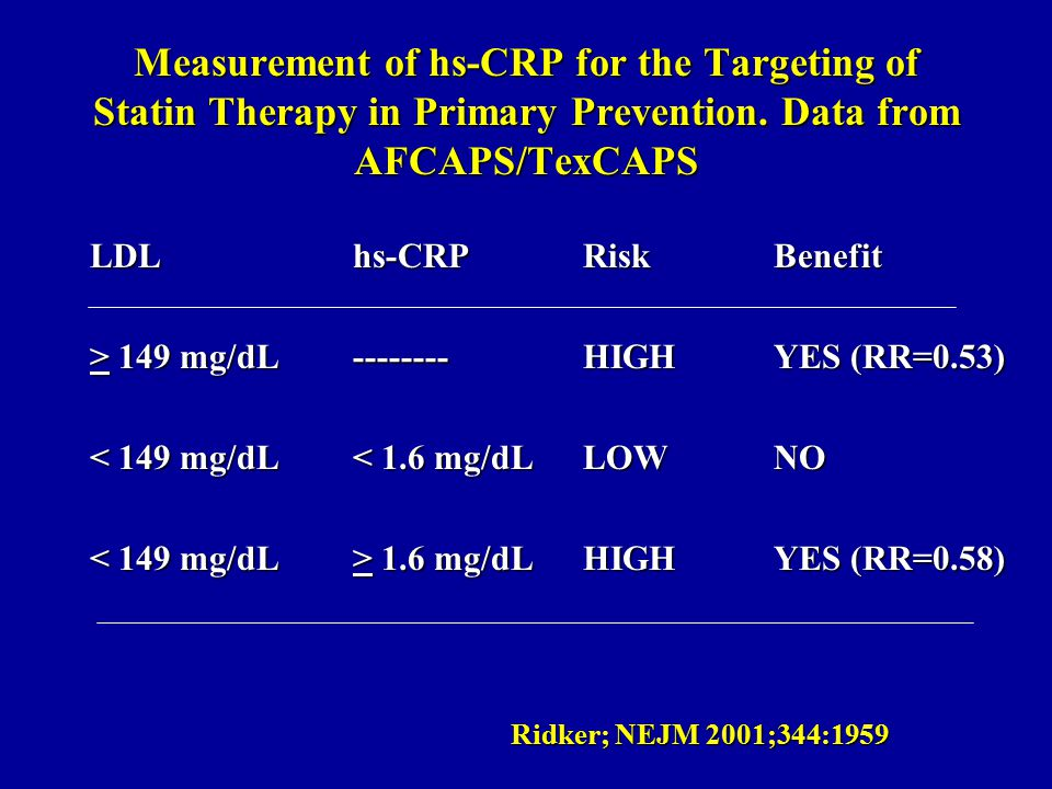 Measurement of hs-CRP for the Targeting of Statin Therapy in Primary Prevention.