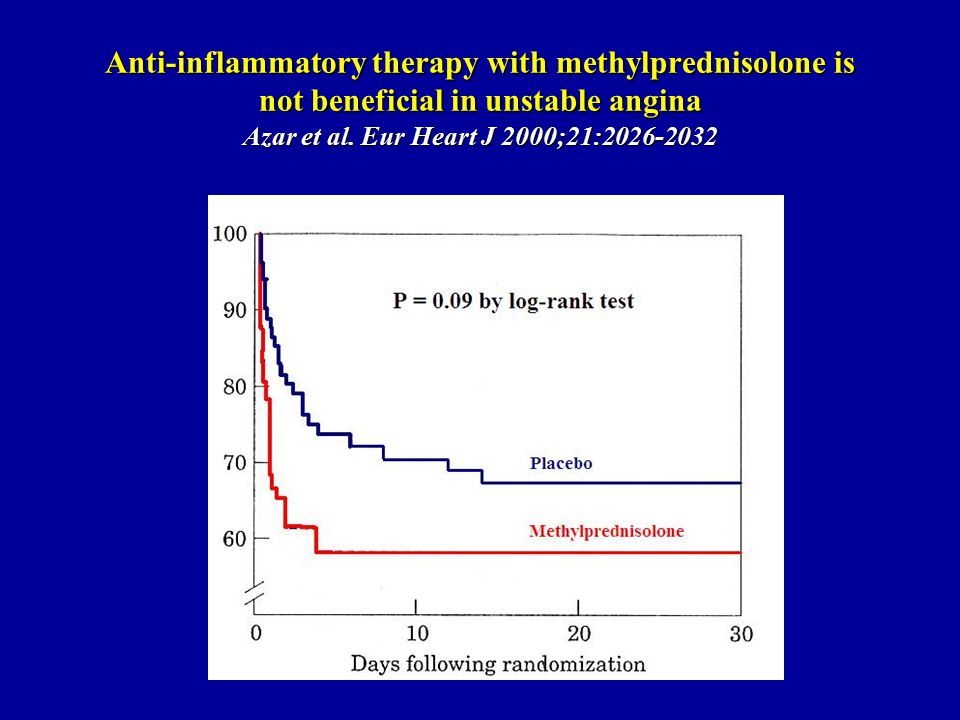 Anti-inflammatory therapy with methylprednisolone is not beneficial in unstable angina Azar et al.