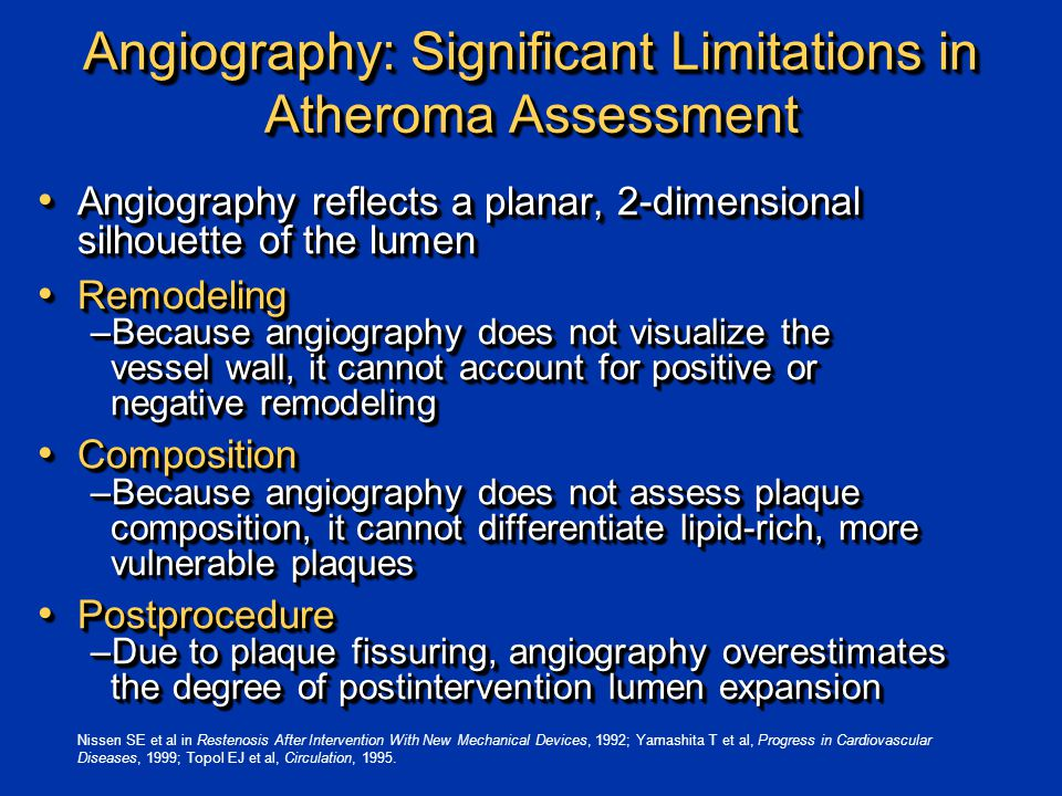 Angiography: Significant Limitations in Atheroma Assessment Angiography reflects a planar, 2-dimensional silhouette of the lumen Angiography reflects a planar, 2-dimensional silhouette of the lumen Remodeling Remodeling –Because angiography does not visualize the vessel wall, it cannot account for positive or negative remodeling Composition Composition –Because angiography does not assess plaque composition, it cannot differentiate lipid-rich, more vulnerable plaques Postprocedure Postprocedure –Due to plaque fissuring, angiography overestimates the degree of postintervention lumen expansion Angiography reflects a planar, 2-dimensional silhouette of the lumen Angiography reflects a planar, 2-dimensional silhouette of the lumen Remodeling Remodeling –Because angiography does not visualize the vessel wall, it cannot account for positive or negative remodeling Composition Composition –Because angiography does not assess plaque composition, it cannot differentiate lipid-rich, more vulnerable plaques Postprocedure Postprocedure –Due to plaque fissuring, angiography overestimates the degree of postintervention lumen expansion Nissen SE et al in Restenosis After Intervention With New Mechanical Devices, 1992; Yamashita T et al, Progress in Cardiovascular Diseases, 1999; Topol EJ et al, Circulation, 1995.