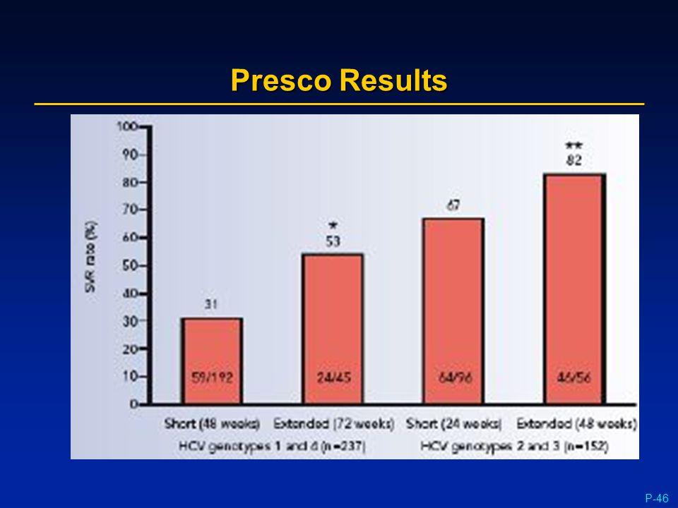 P-46 Presco Results