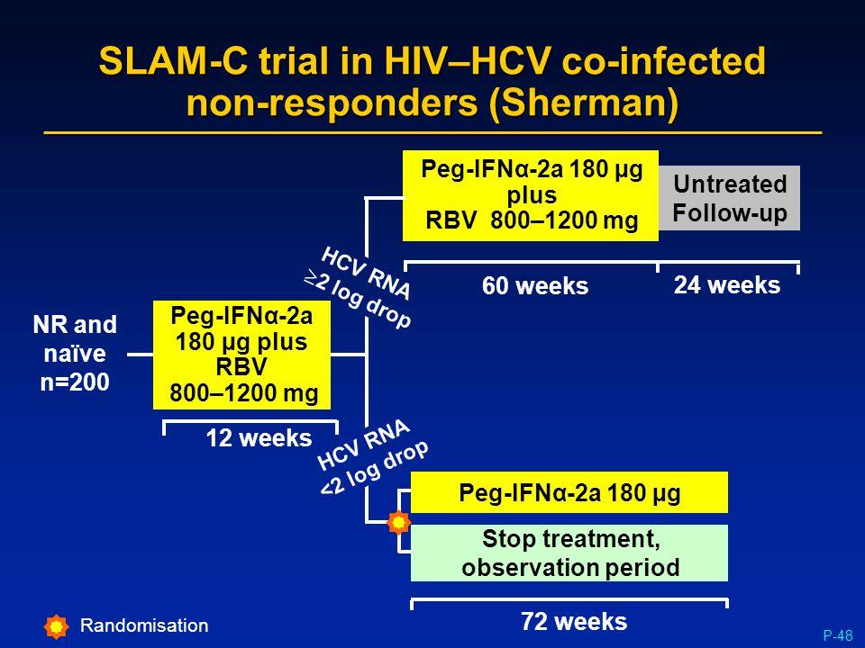 P-48 Untreated Follow-up SLAM-C trial in HIV–HCV co-infected non-responders (Sherman) Peg-IFNα-2a 180 µg plus RBV 800–1200 mg HCV RNA  2 log drop NR