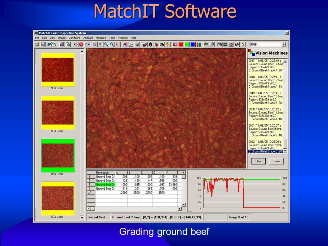 MatchIT Software Grading ground beef