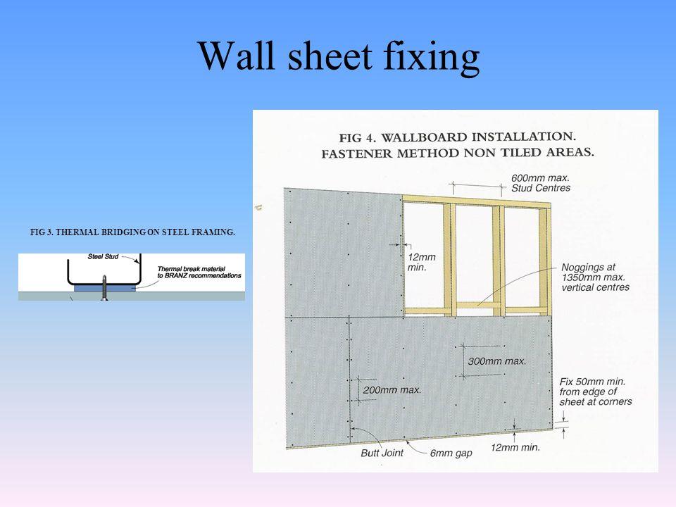Wall sheet fixing FIG 3. THERMAL BRIDGING ON STEEL FRAMING.