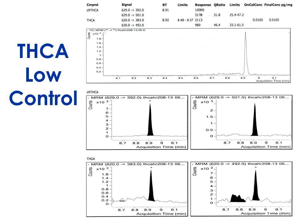 THCA Low Control
