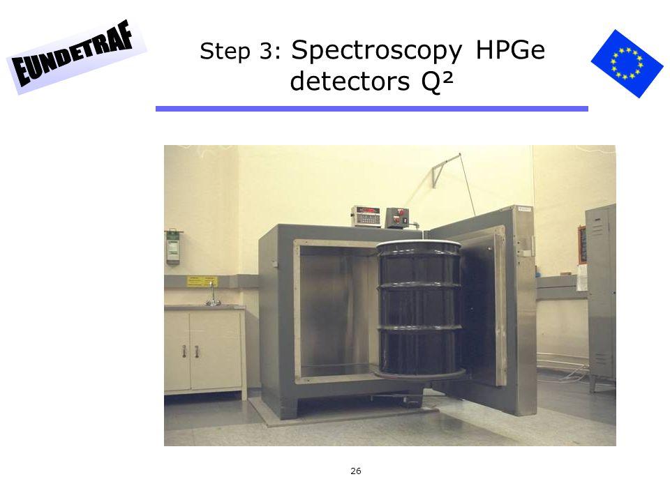 26 Step 3: Spectroscopy HPGe detectors Q²