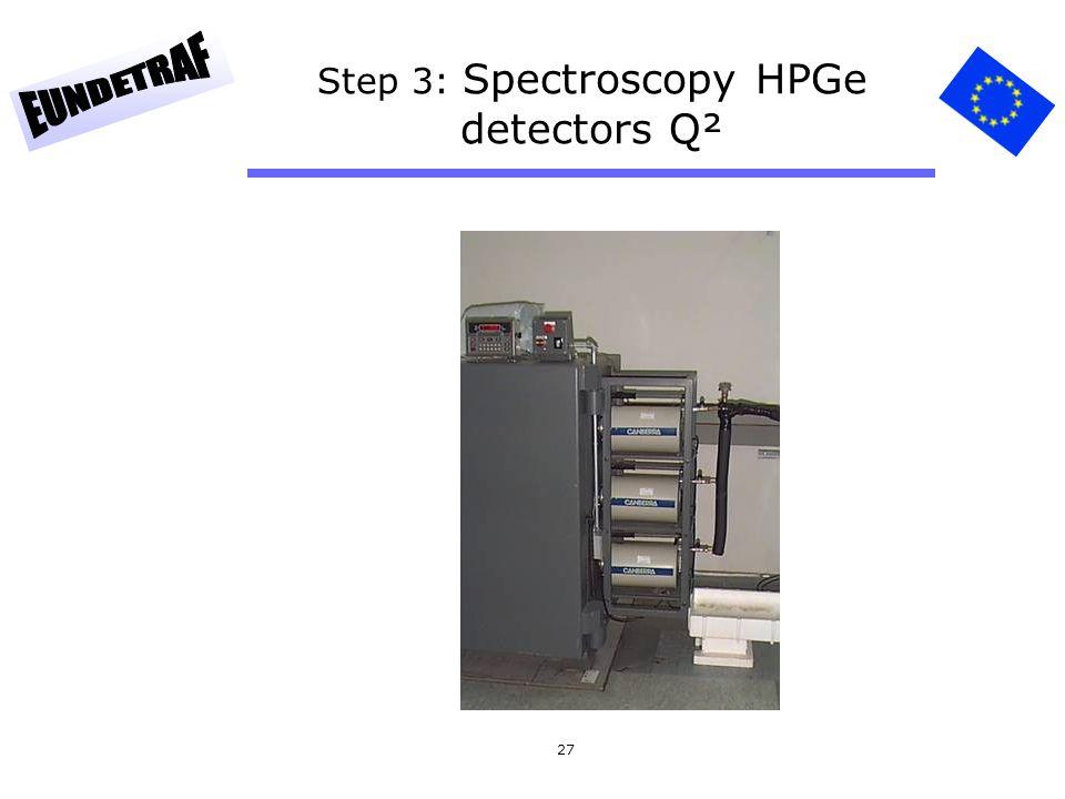 27 Step 3: Spectroscopy HPGe detectors Q²