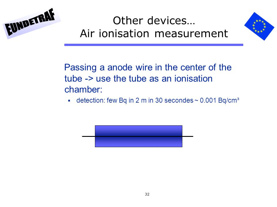32 Other devices… Air ionisation measurement Passing a anode wire in the center of the tube -> use the tube as an ionisation chamber:  detection: few