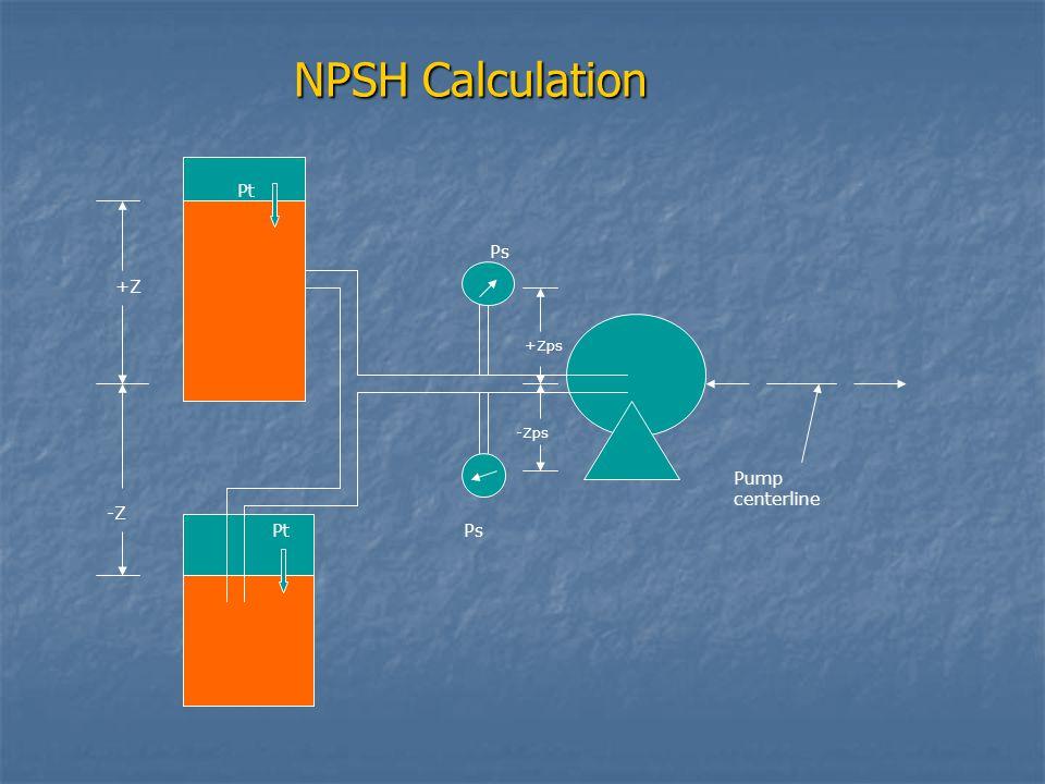 NPSH Calculation -Z +Z Pt Ps -Zps +Zps Pump centerline