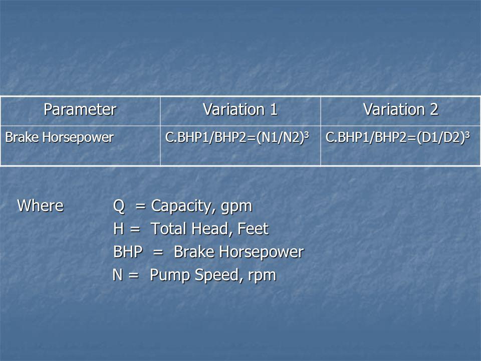 Where Q = Capacity, gpm H = Total Head, Feet H = Total Head, Feet BHP = Brake Horsepower BHP = Brake Horsepower N = Pump Speed, rpm N = Pump Speed, rp