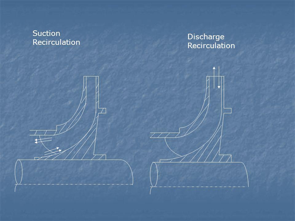 Suction Recirculation Discharge Recirculation
