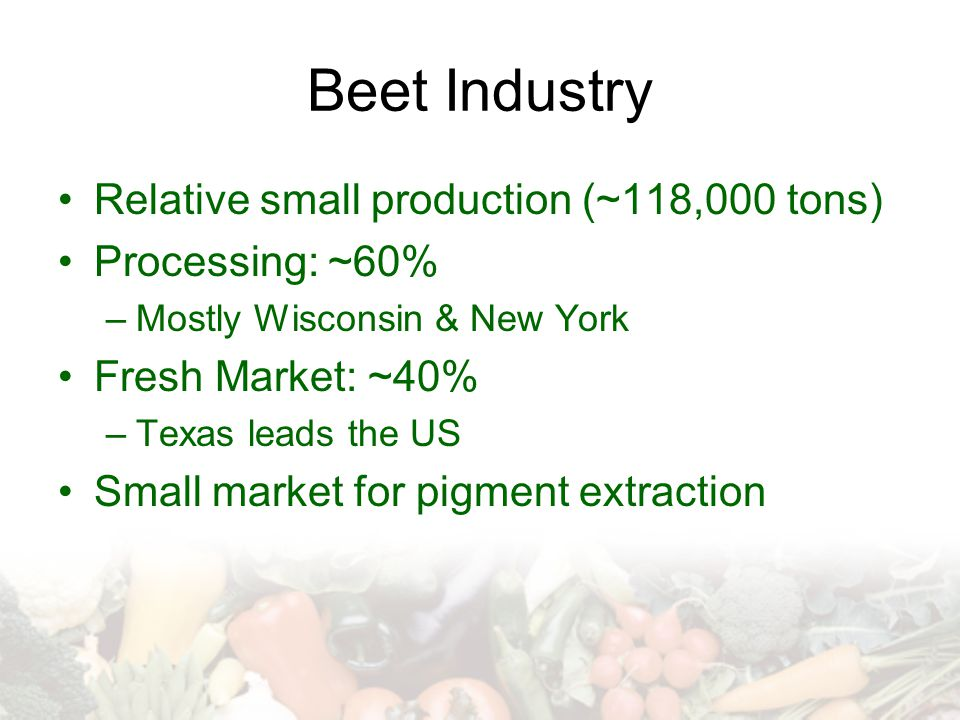 Beet Industry Relative small production (~118,000 tons) Processing: ~60% –Mostly Wisconsin & New York Fresh Market: ~40% –Texas leads the US Small mar