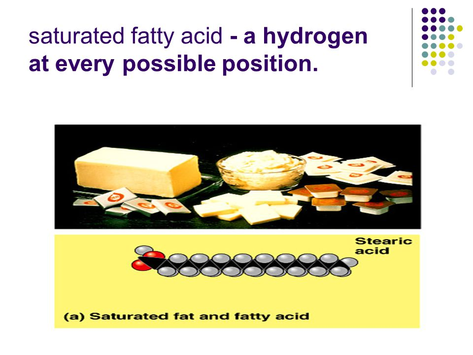 saturated fatty acid - a hydrogen at every possible position.