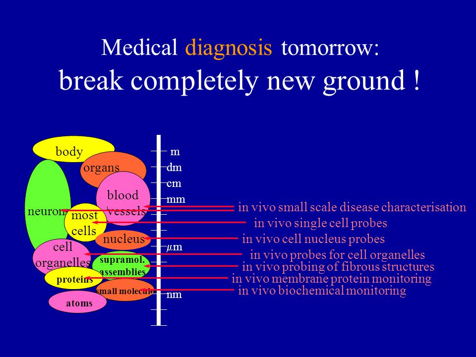 Medical diagnosis tomorrow: break completely new ground .