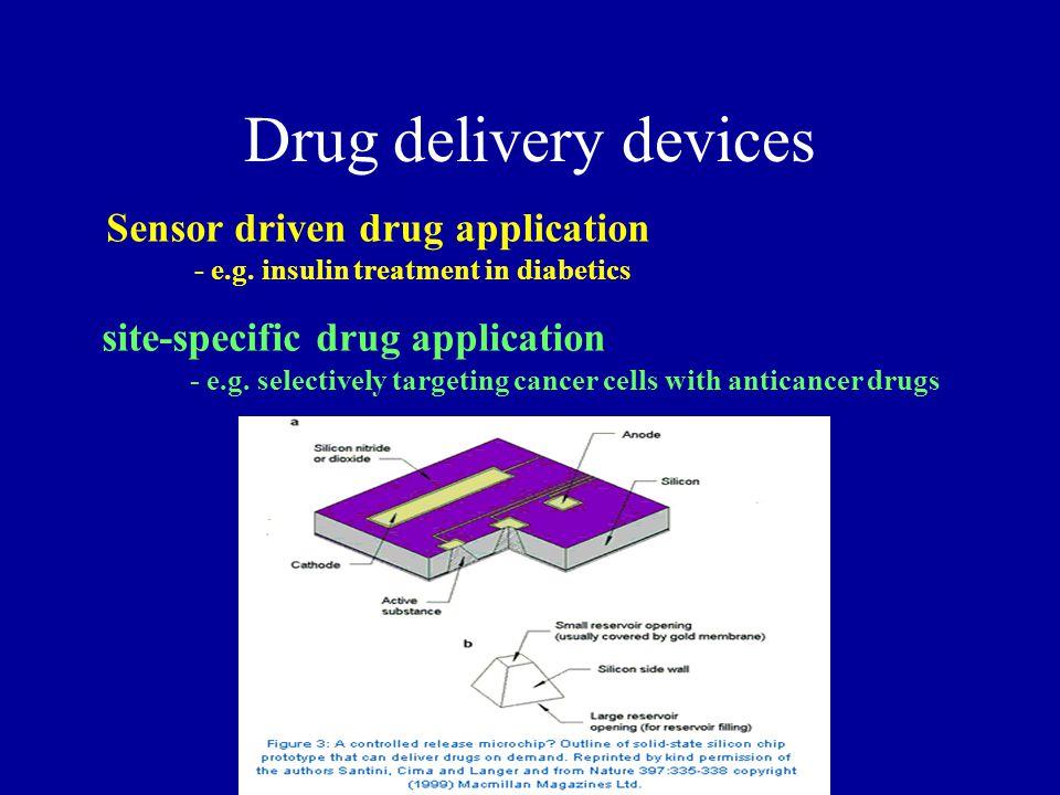 Drug delivery devices Sensor driven drug application - e.g.