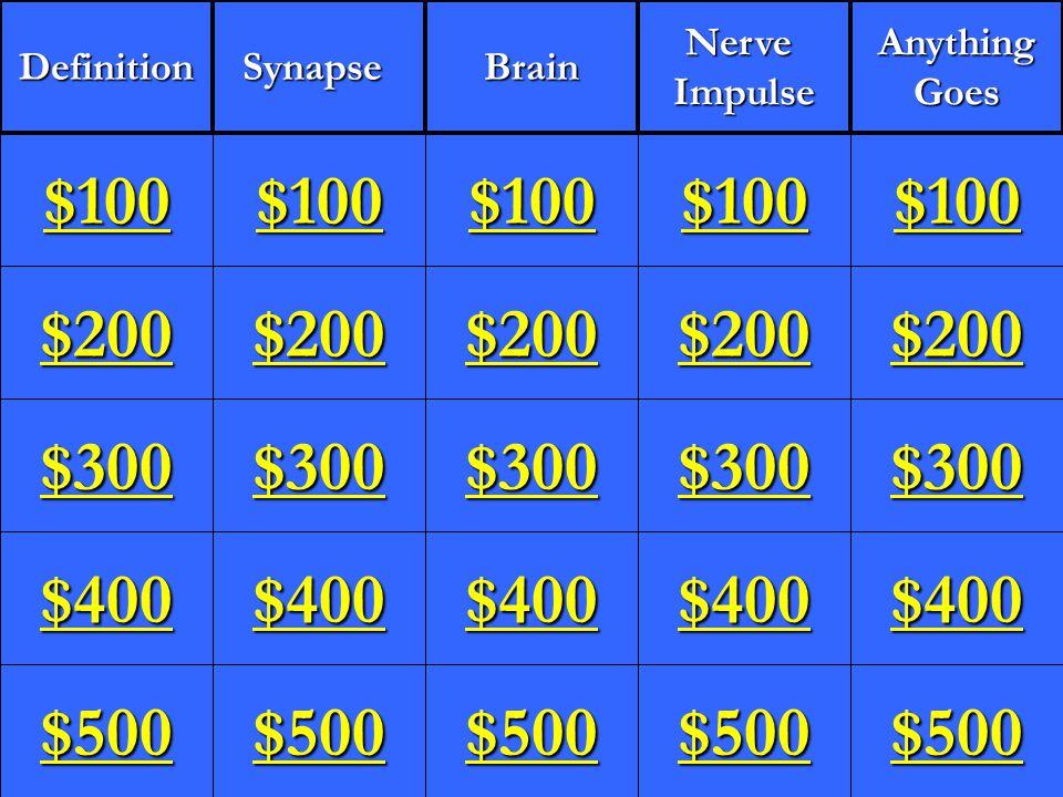 1 $200 $300 $400 $500 $100 $200 $300 $400 $500 $100 $200 $300 $400 $500 $100 $200 $300 $400 $500 $100 $200 $300 $400 $500 $100 DefinitionSynapseBrainNerveImpulseAnythingGoes