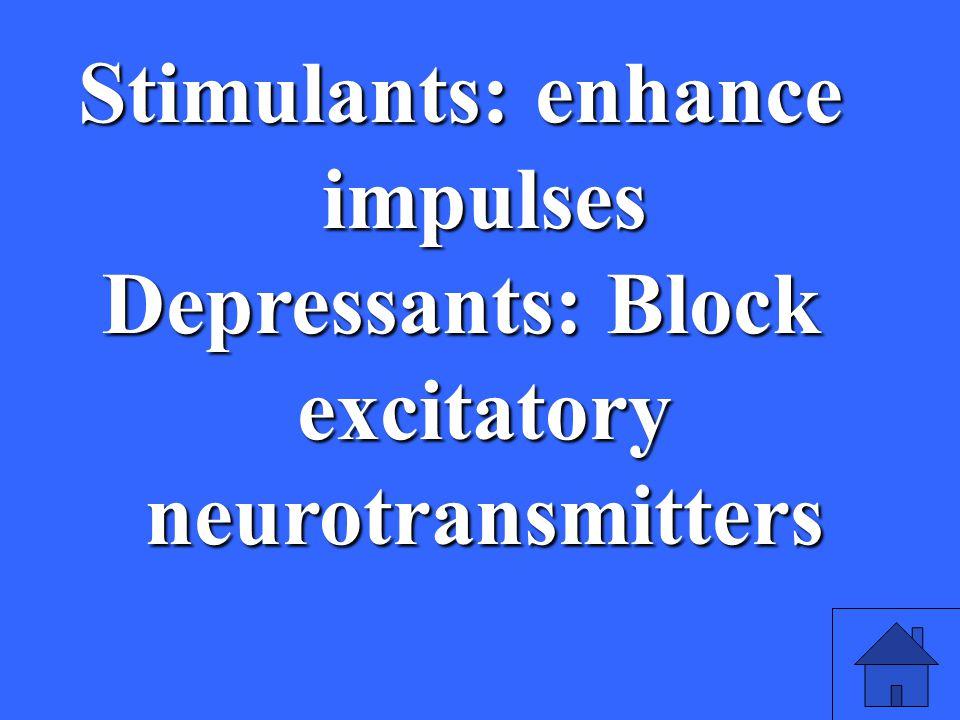 45 Stimulants: enhance impulses Depressants: Block excitatory neurotransmitters