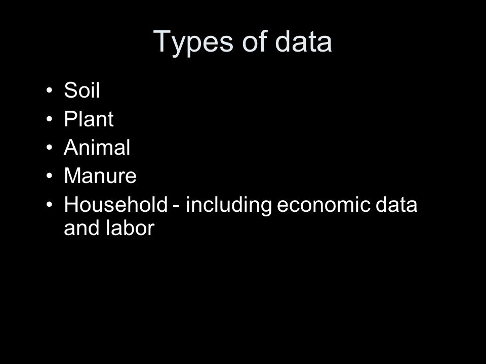 Types of data Soil Plant Animal Manure Household - including economic data and labor