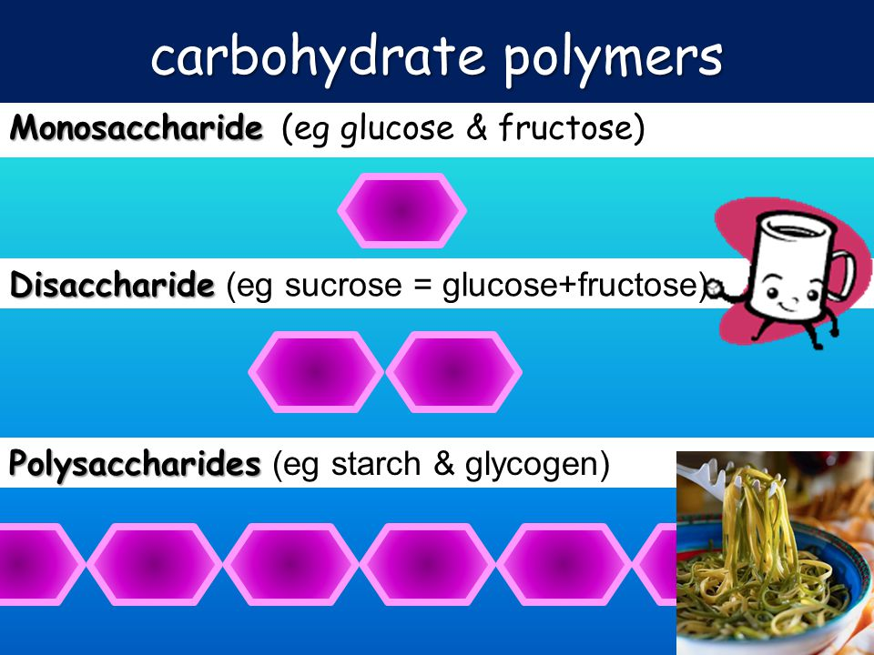 3, 5 & 6 carbon sugars Sugars are simple carbohydrates (monomers).