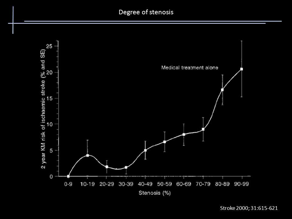 Degree of stenosis Stroke 2000; 31:615-621