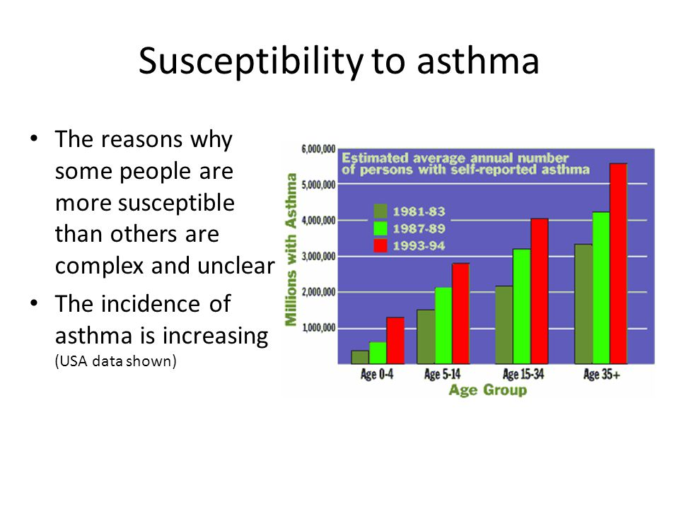 Susceptibility to asthma The reasons why some people are more susceptible than others are complex and unclear The incidence of asthma is increasing (U