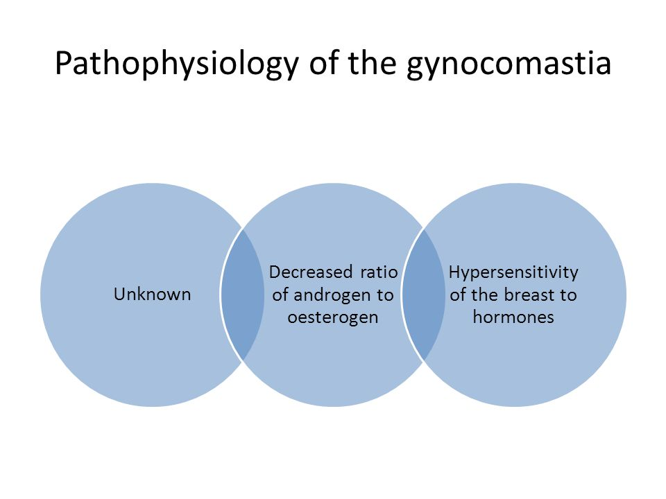 Some of the drugs which's side effect is gynecomastia