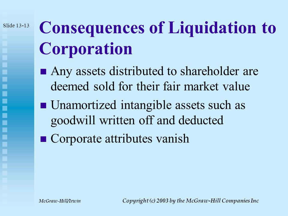 McGraw-Hill/Irwin Copyright (c) 2003 by the McGraw-Hill Companies Inc Corporate Liquidations Corporation ceases activity Sells assets Pays liabilities Distributes any excess of assets over liabilities to shareholders Dissolves under state law Slide 13-12