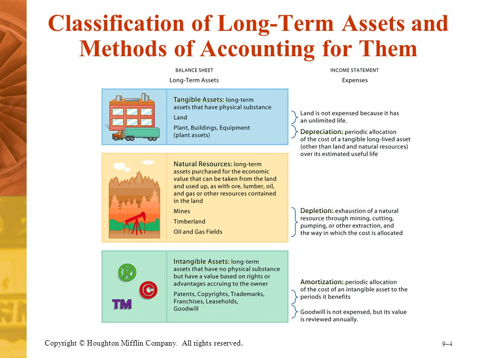 9–49–4 Copyright © Houghton Mifflin Company. All rights reserved. Classification of Long-Term Assets and Methods of Accounting for Them