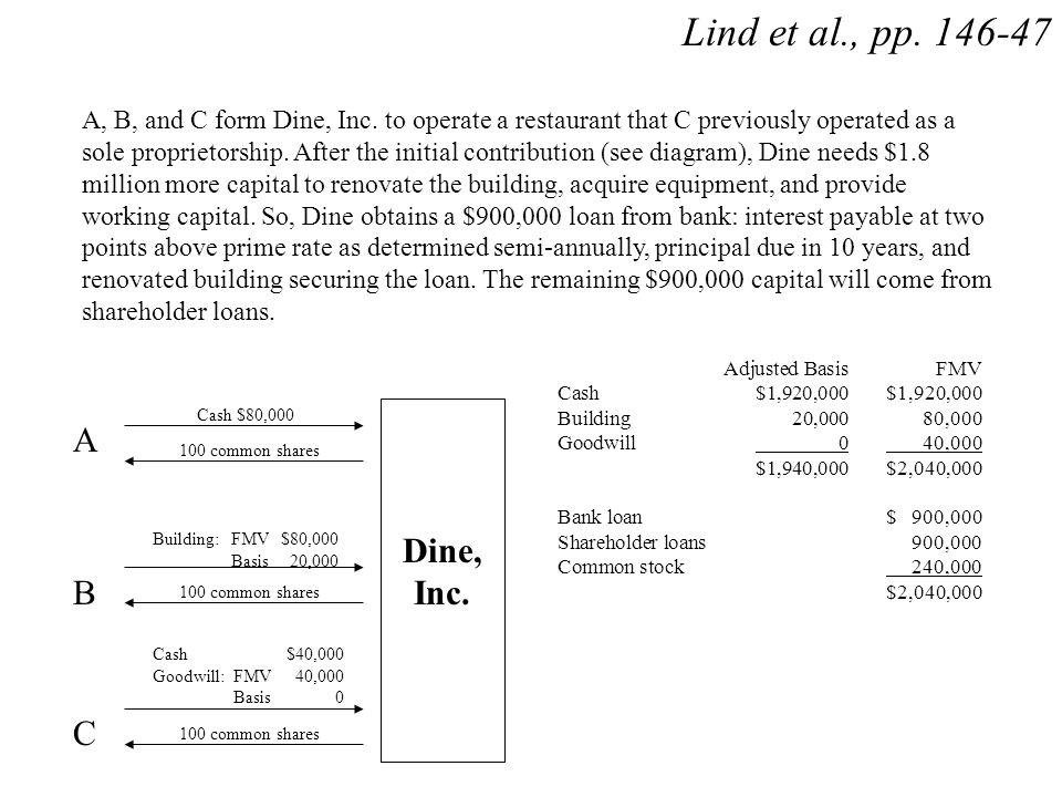 Dine, Inc.