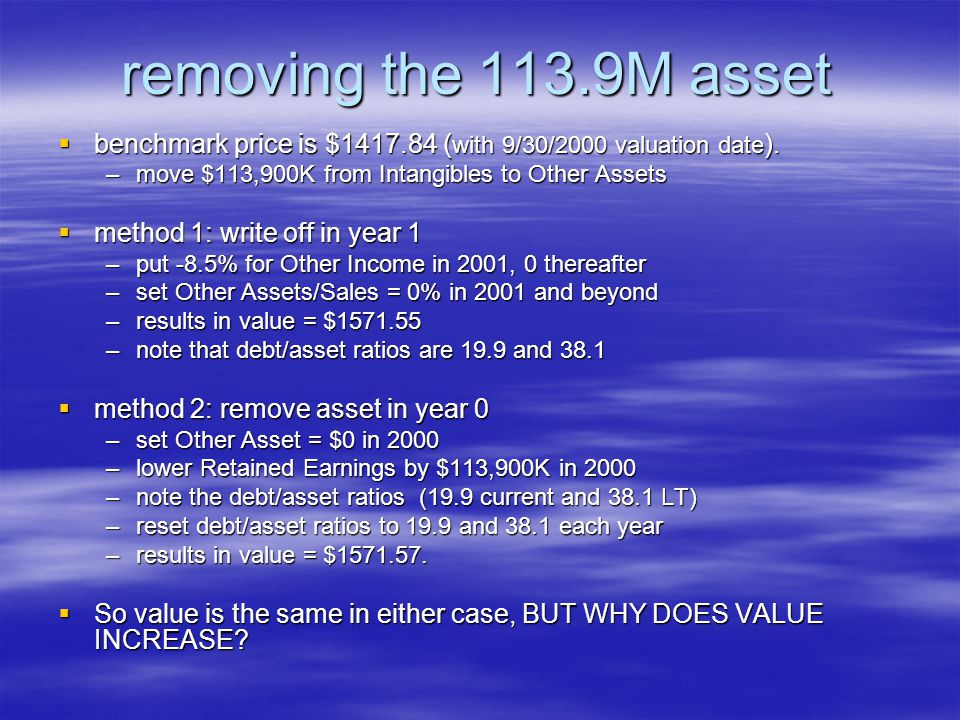 removing the 113.9M asset  benchmark price is $1417.84 ( with 9/30/2000 valuation date ). –move $113,900K from Intangibles to Other Assets  method 1