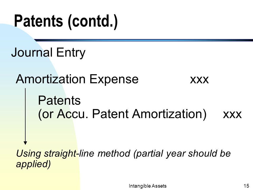 Intangible Assets14 Patents (contd.) n The cost of a patent should be amortized over the legal life or the useful life, whichever is shorter.