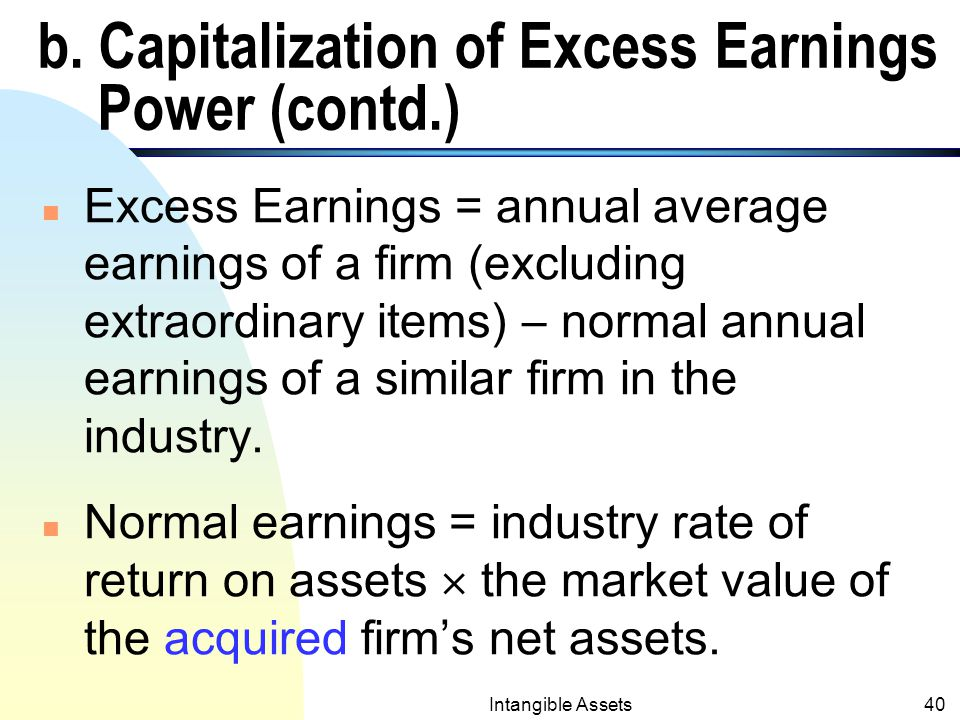 Intangible Assets39 b.