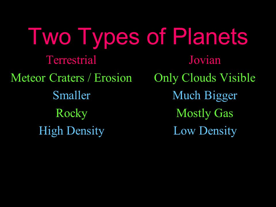 Two Types of Planets Terrestrial Meteor Craters / Erosion Smaller Rocky High Density Jovian Only Clouds Visible Much Bigger Mostly Gas Low Density