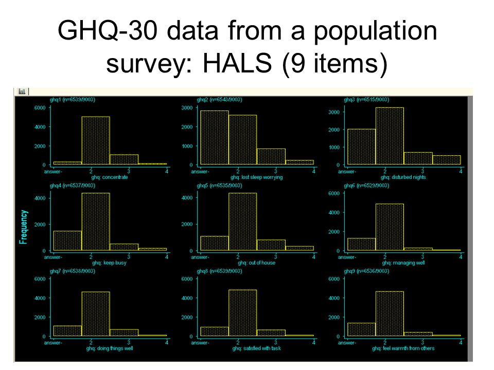 GHQ-30 data from a population survey: HALS (9 items)