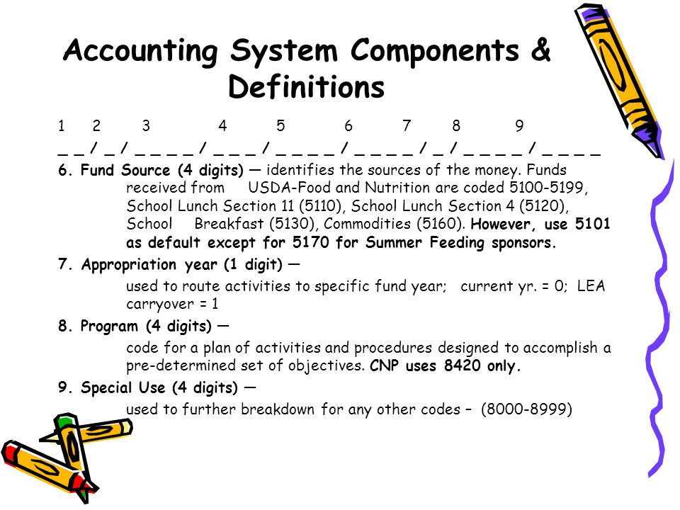 Accounting System Components & Definitions 1 2 3 4 5 6 7 8 9 _ _ / _ / _ _ _ _ / _ _ _ / _ _ _ _ / _ _ _ _ / _ / _ _ _ _ / _ _ _ _ 6.