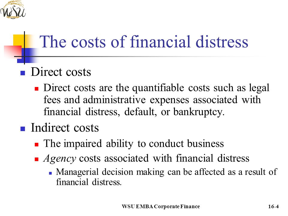 WSU EMBA Corporate Finance16-5 Example of financial distress: Against-the-wall Corp.
