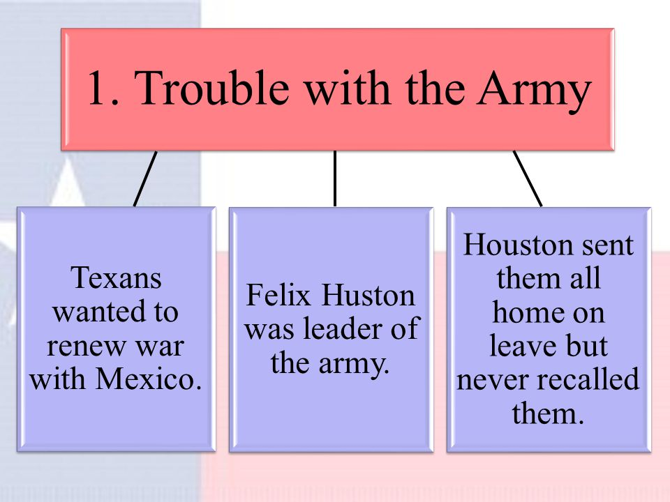 Initial Problems of the Republic 1. Trouble w/the Army 2.