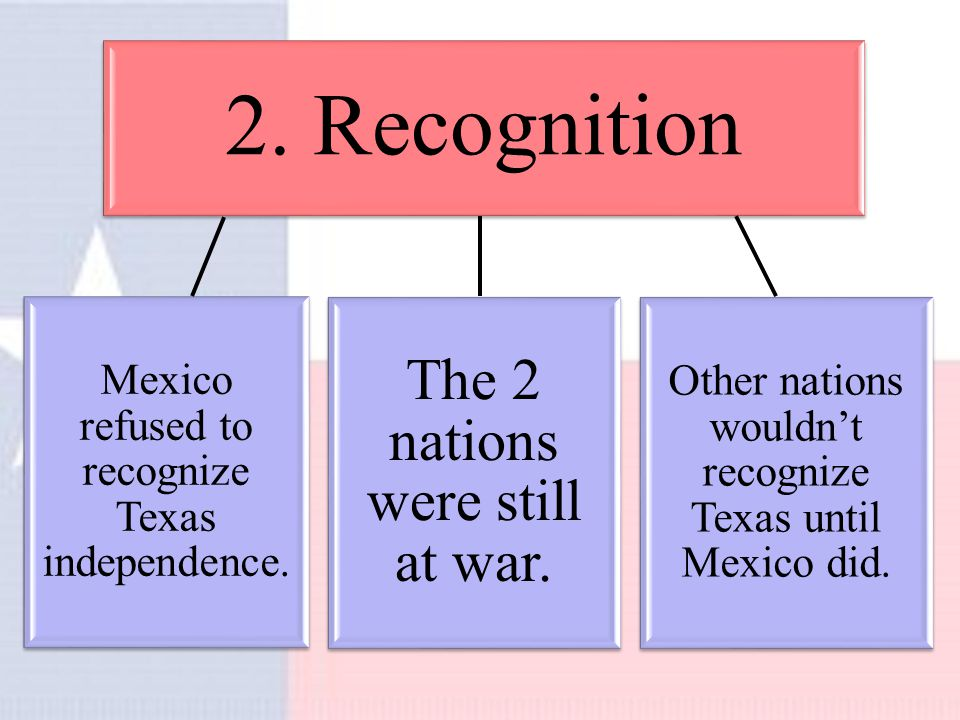 The 2 nations were still at war.Other nations wouldn't recognize Texas until Mexico did.