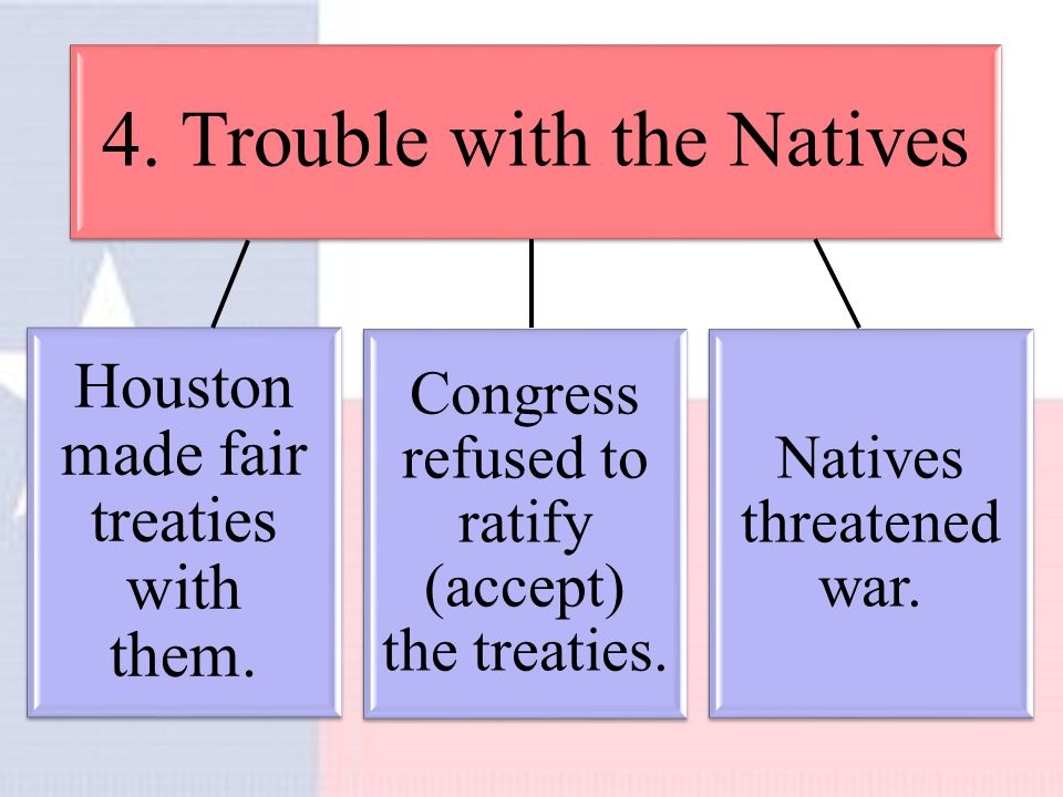 Congress refused to ratify (accept) the treaties.Natives threatened war.